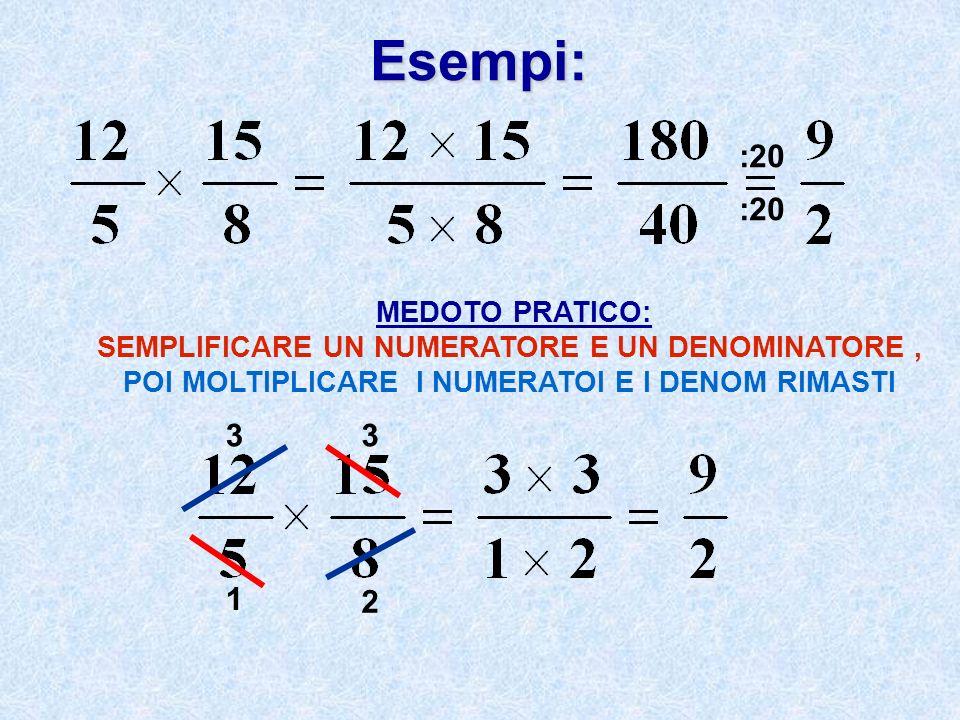 Esempi: :20 MEDOTO PRATICO: SEMPLIFICARE UN NUMERATORE E UN DENOMINATORE, POI MOLTIPLICARE I NUMERATOI E I DENOM RIMASTI 3 2 3 1