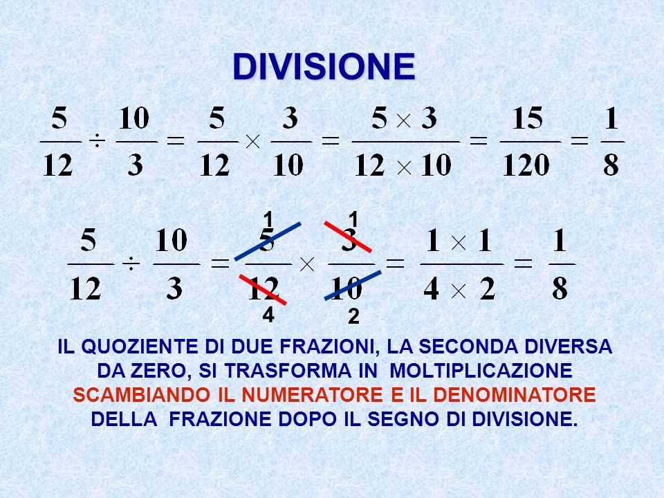 1 2 1 4 DIVISIONE