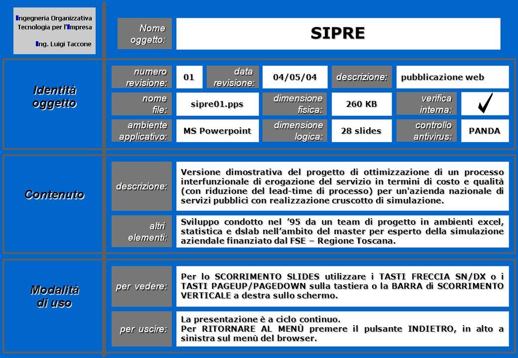 Nomeoggetto: numerorevisione: dimensionefisica:nomefile: Modalità di uso datarevisione: dimensionelogica: Contenuto Identitàoggetto SIPRE 0104/05/04 s