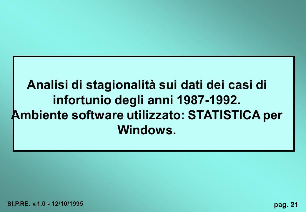 Analisi di stagionalità sui dati dei casi di infortunio degli anni 1987-1992. Ambiente software utilizzato: STATISTICA per Windows. SI.P.RE. v.1.0 - 1