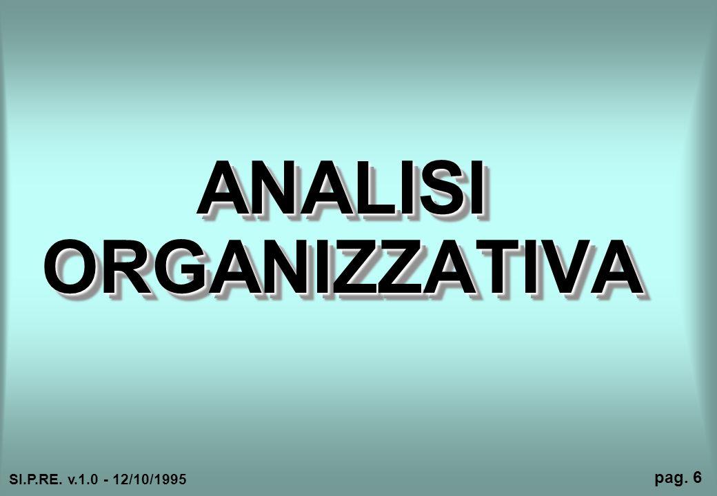 ANALISI ORGANIZZATIVA SI.P.RE. v.1.0 - 12/10/1995 pag. 6