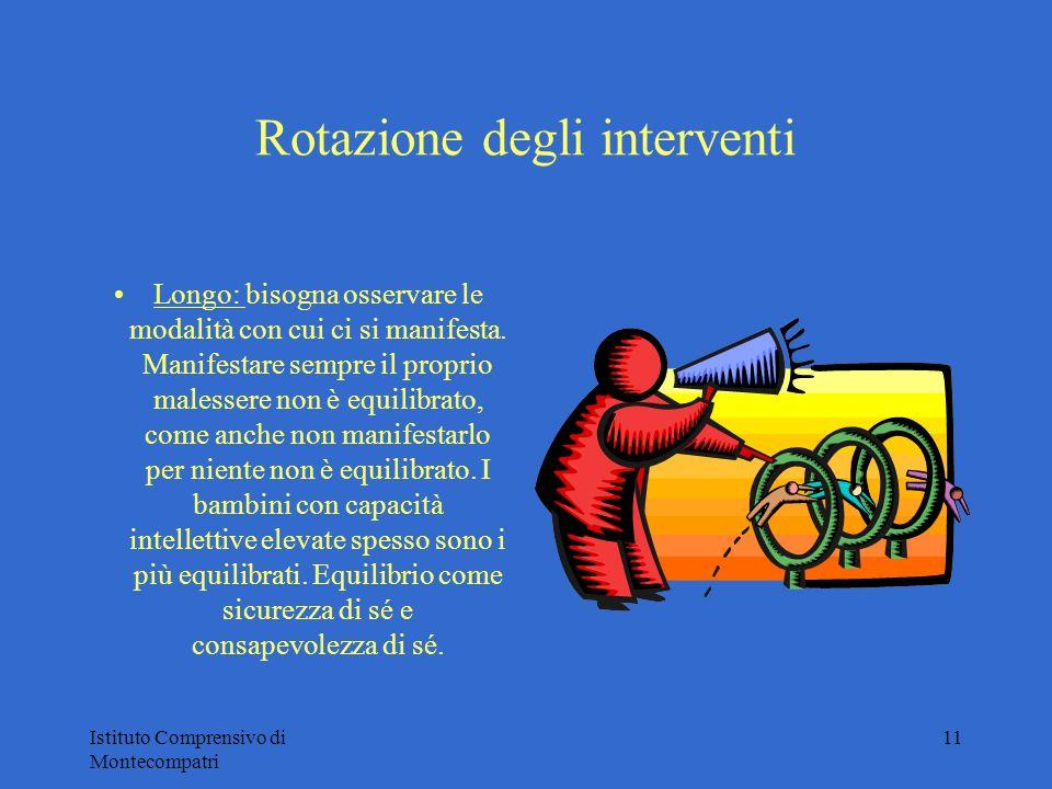 Istituto Comprensivo di Montecompatri 11 Rotazione degli interventi Longo: bisogna osservare le modalità con cui ci si manifesta. Manifestare sempre i