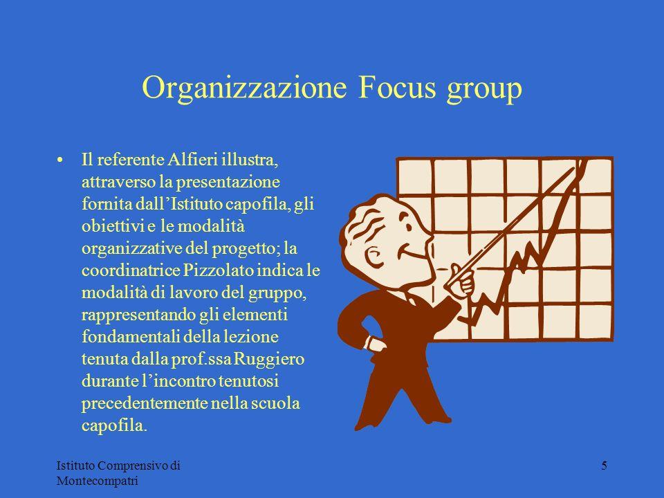 Istituto Comprensivo di Montecompatri 5 Organizzazione Focus group Il referente Alfieri illustra, attraverso la presentazione fornita dallIstituto cap