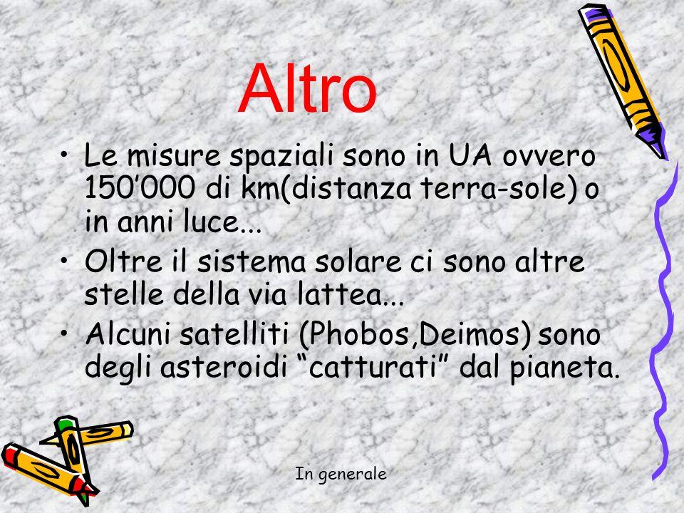 Altro Le misure spaziali sono in UA ovvero 150000 di km(distanza terra-sole) o in anni luce... Oltre il sistema solare ci sono altre stelle della via