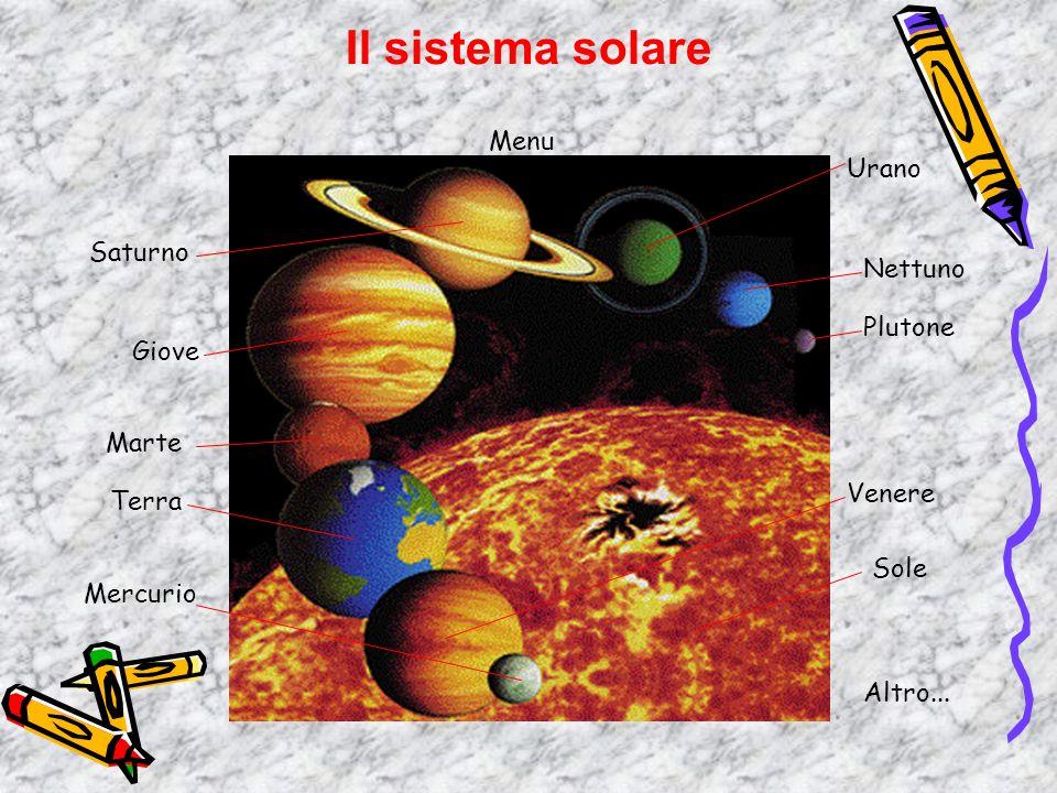 Il sistema solare Mercurio Terra Giove Saturno Venere Marte Plutone Nettuno Urano Altro... Menu Sole