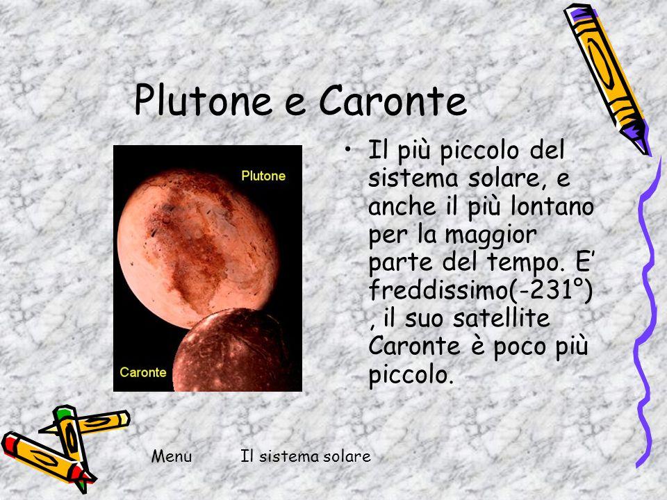 Plutone e Caronte Il più piccolo del sistema solare, e anche il più lontano per la maggior parte del tempo. E freddissimo(-231°), il suo satellite Car