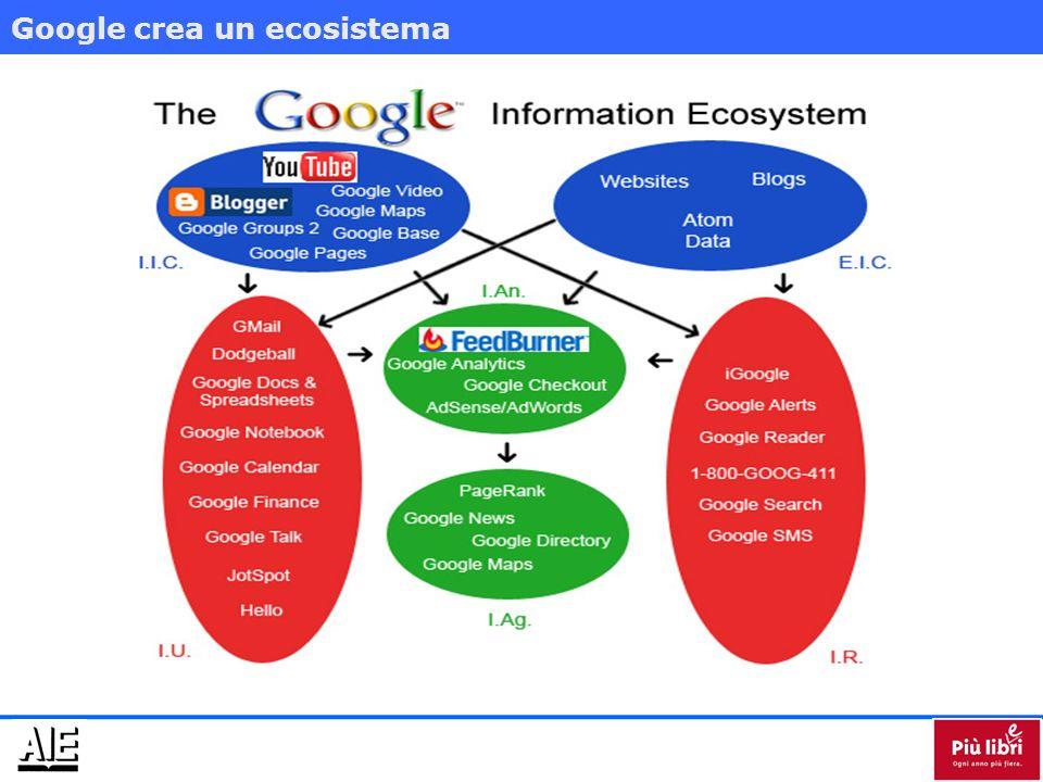 Google crea un ecosistema