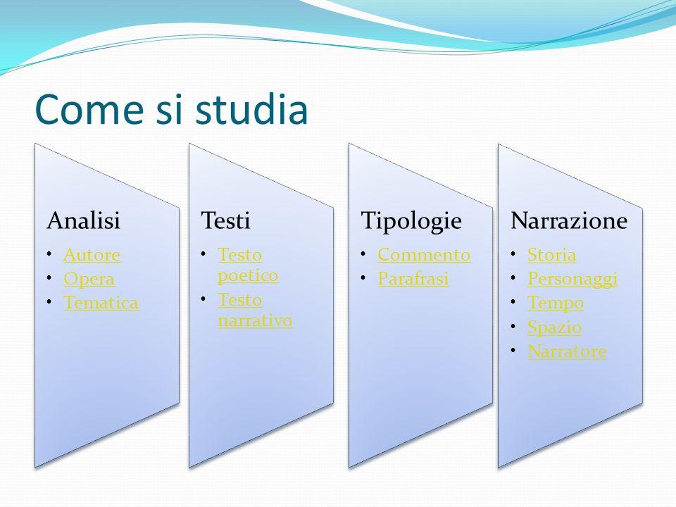 Come si studia Analisi Autore Opera Tematica Testi Testo poeticoTesto poetico Testo narrativoTesto narrativo Tipologie Commento Parafrasi Narrazione S