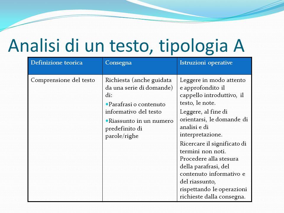 Analisi di un testo, tipologia A Definizione teoricaConsegnaIstruzioni operative Comprensione del testoRichiesta (anche guidata da una serie di domand
