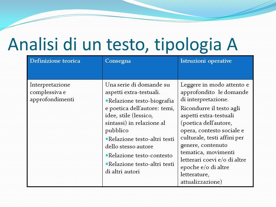 Analisi di un testo, tipologia A Definizione teoricaConsegnaIstruzioni operative Interpretazione complessiva e approfondimenti Una serie di domande su