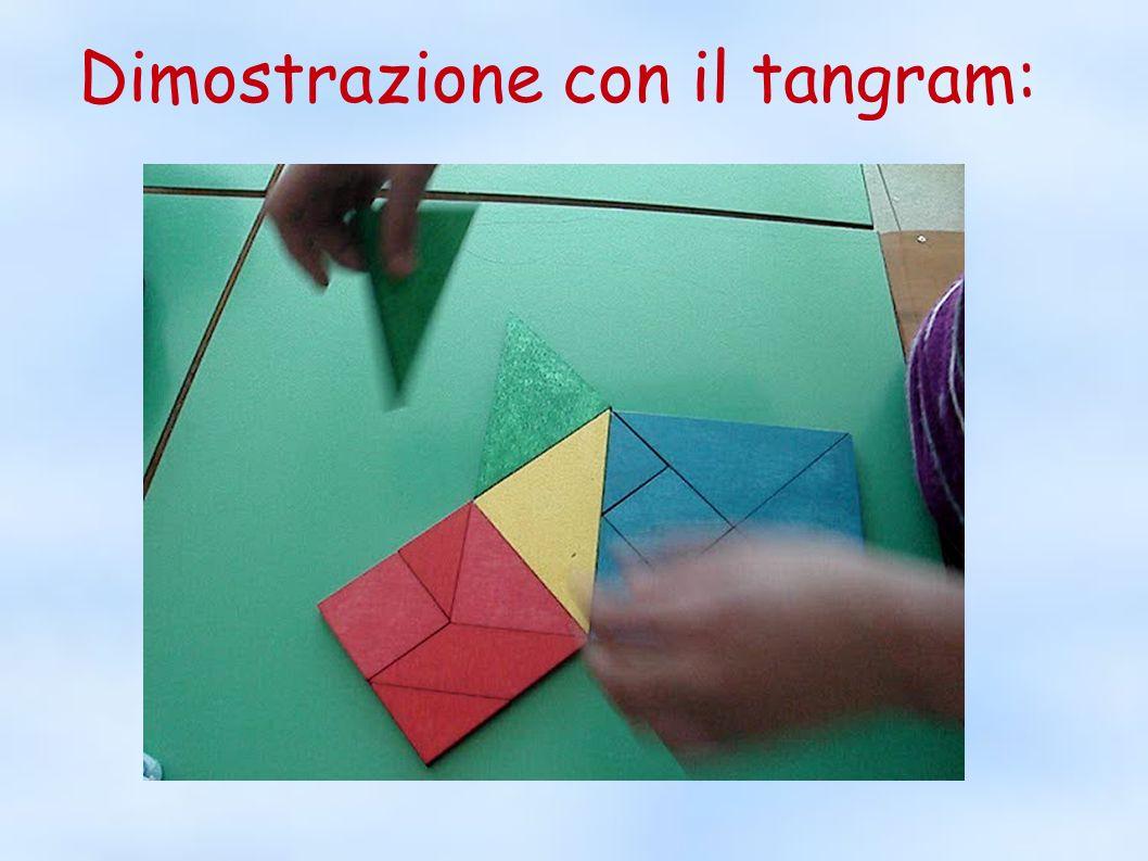 Dimostrazione con il tangram: