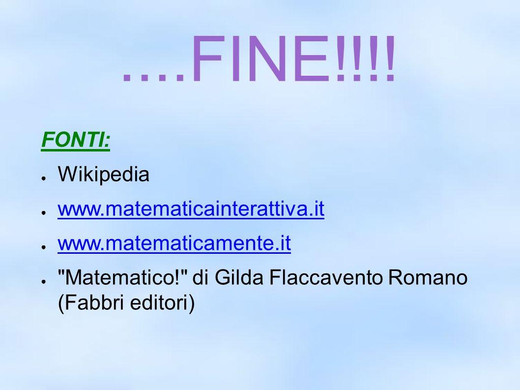 ....FINE!!!! FONTI: Wikipedia www.matematicainterattiva.it www.matematicamente.it