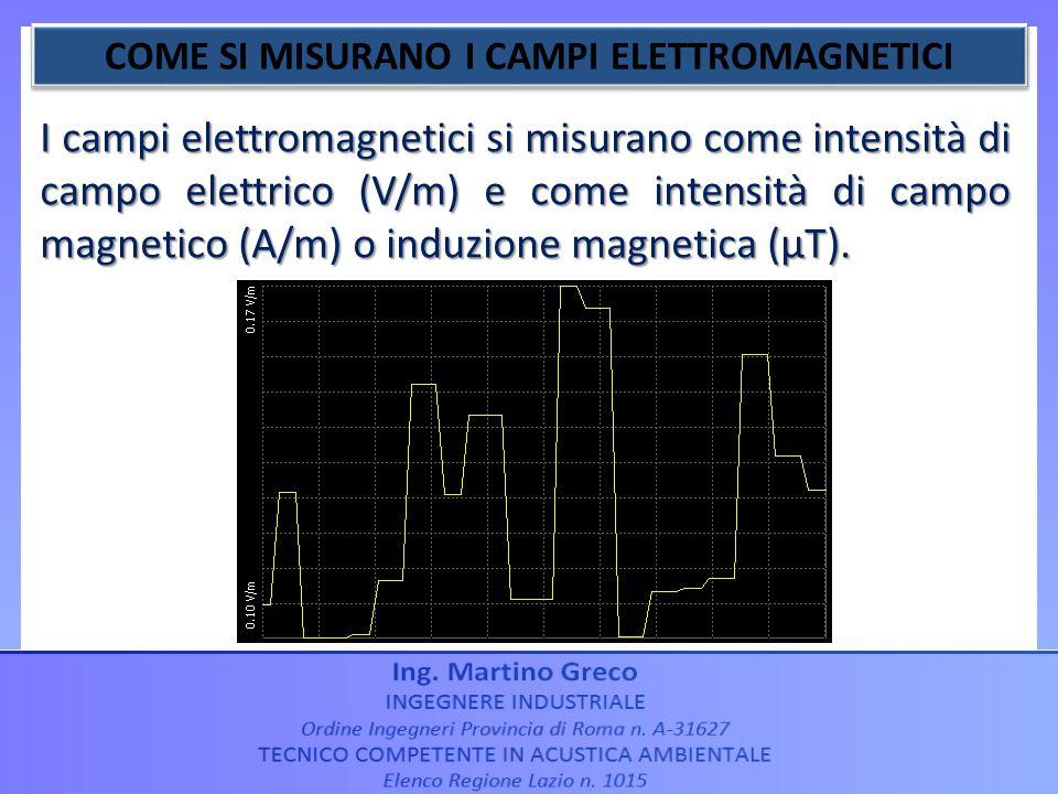 I campi elettromagnetici si misurano come intensità di campo elettrico (V/m) e come intensità di campo magnetico (A/m) o induzione magnetica (µT).