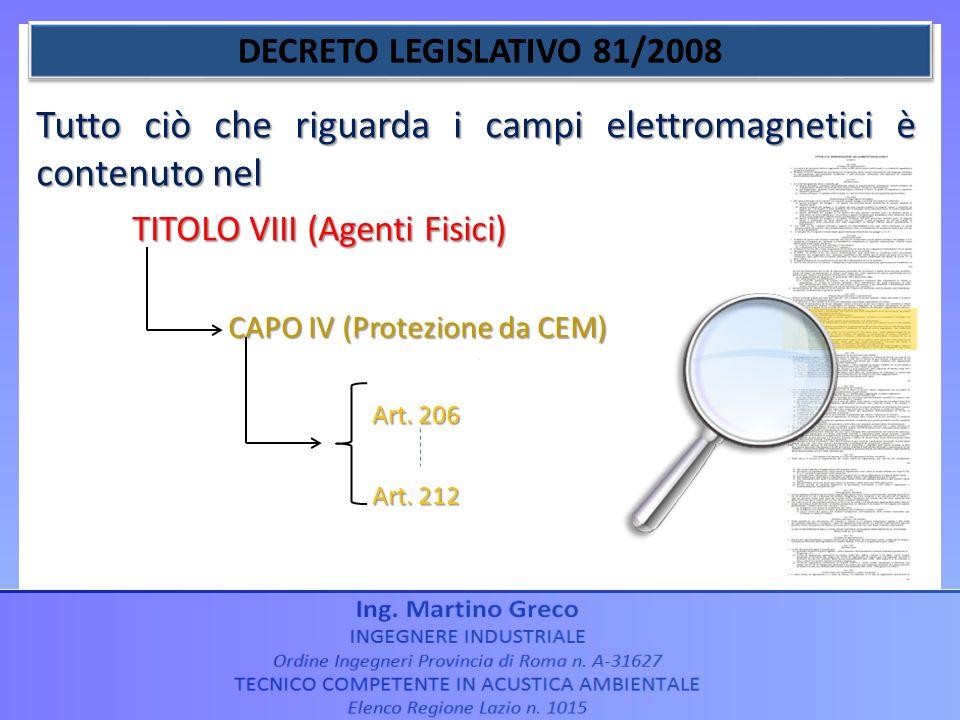 Tutto ciò che riguarda i campi elettromagnetici è contenuto nel TITOLO VIII (Agenti Fisici) CAPO IV (Protezione da CEM) Art. 206 Art. 206 Art. 212 Art