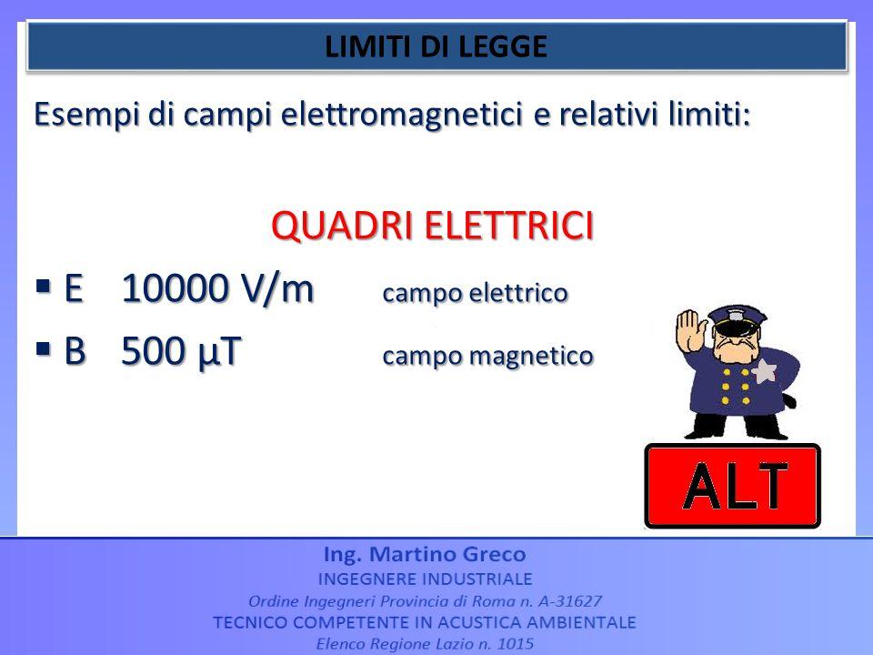 Esempi di campi elettromagnetici e relativi limiti: QUADRI ELETTRICI E10000 V/m campo elettrico E10000 V/m campo elettrico B500 µT campo magnetico B50