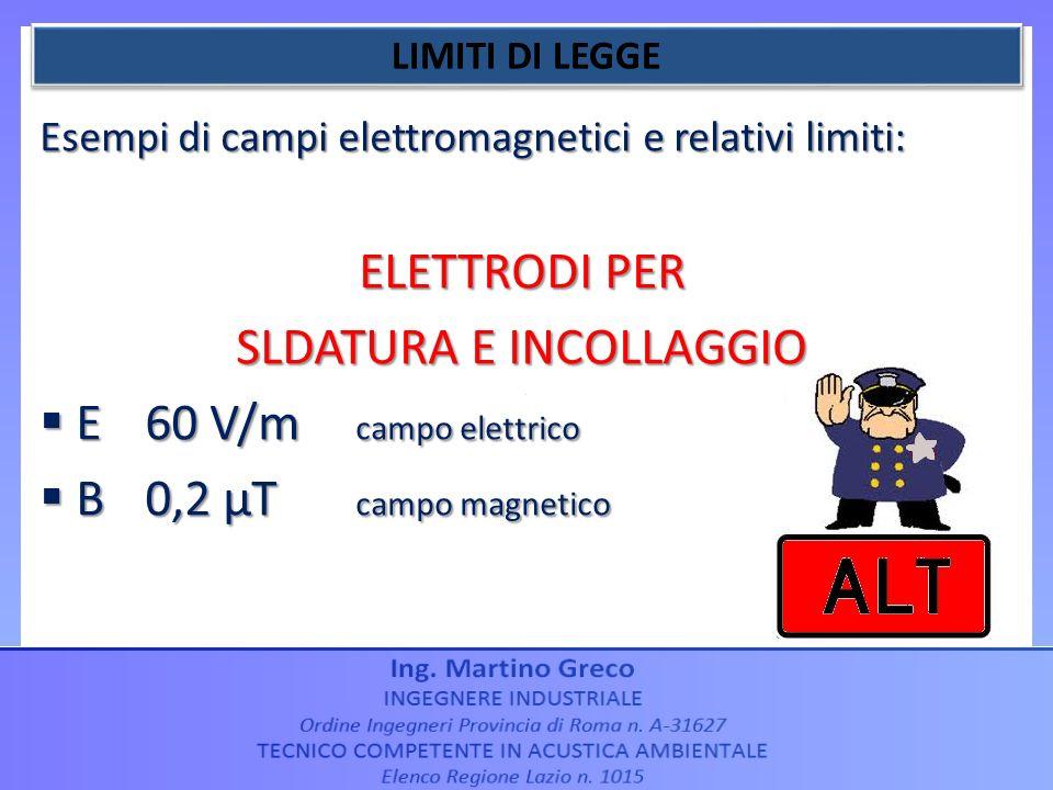 Esempi di campi elettromagnetici e relativi limiti: ELETTRODI PER SLDATURA E INCOLLAGGIO E60 V/m campo elettrico E60 V/m campo elettrico B0,2 µT campo