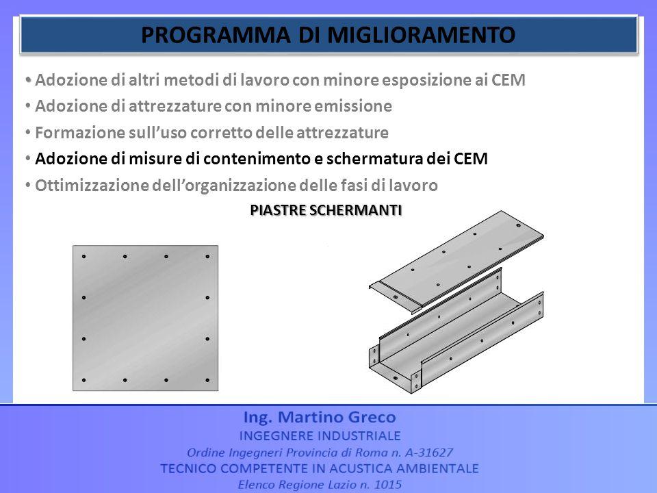 Adozione di altri metodi di lavoro con minore esposizione ai CEM Adozione di attrezzature con minore emissione Formazione sulluso corretto delle attre