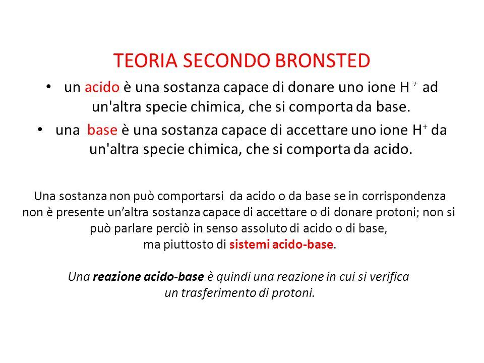 TEORIA SECONDO BRONSTED un acido è una sostanza capace di donare uno ione H + ad un'altra specie chimica, che si comporta da base. una base è una sost