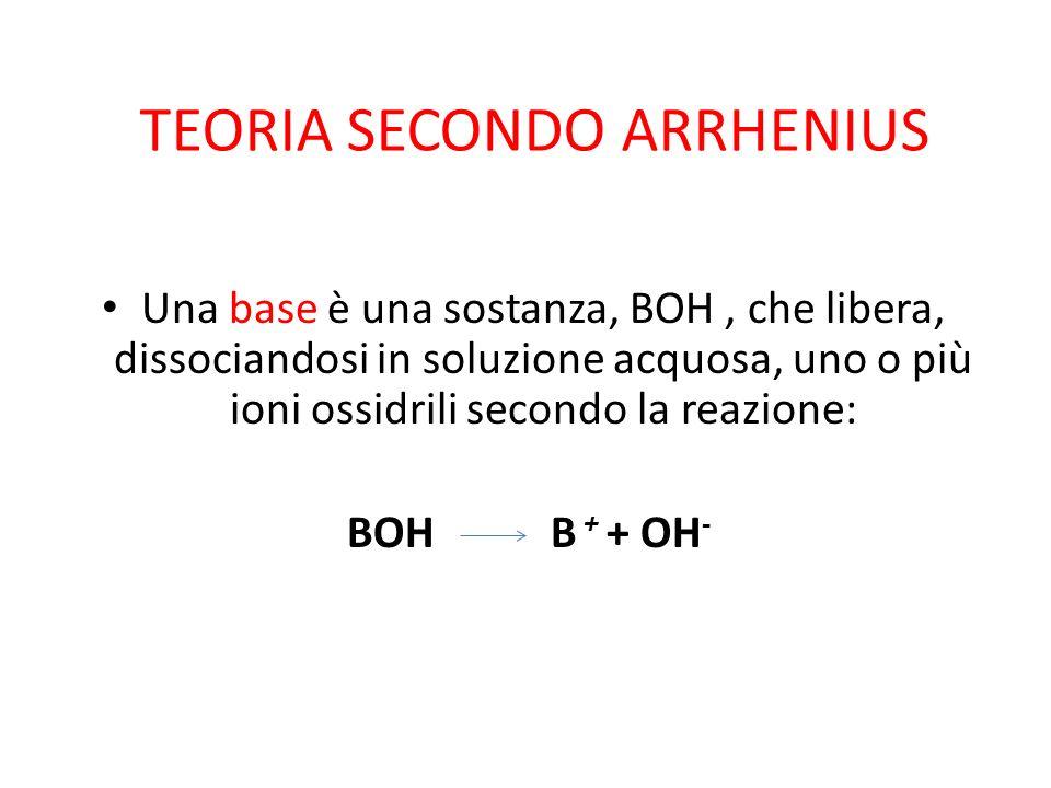 Una base è una sostanza, BOH, che libera, dissociandosi in soluzione acquosa, uno o più ioni ossidrili secondo la reazione: BOH B + + OH - TEORIA SECO