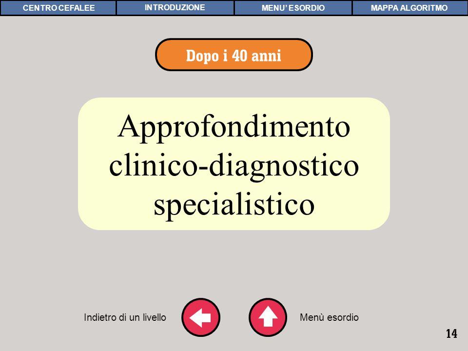 14 APPROFONDIMENTO 1 Approfondimento clinico-diagnostico specialistico Dopo i 40 anni Indietro di un livelloMenù esordio MAPPA ALGORITMOCENTRO CEFALEEMENU ESORDIOINTRODUZIONE