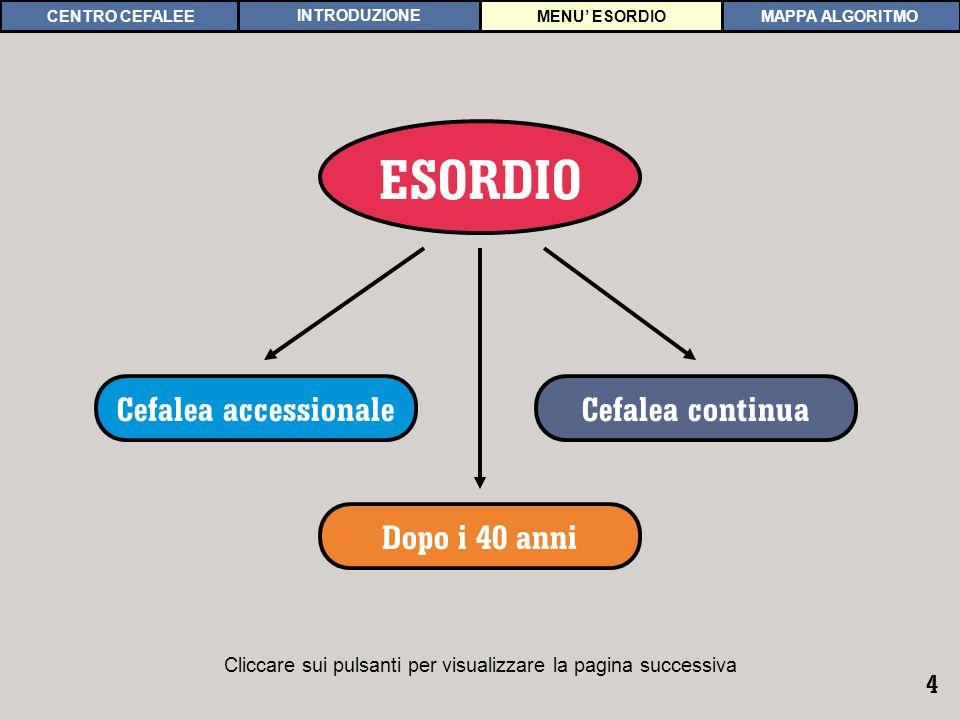 4 Cefalea accessionaleCefalea continua Dopo i 40 anni Cliccare sui pulsanti per visualizzare la pagina successiva ESORDIO MAPPA ALGORITMOCENTRO CEFALE