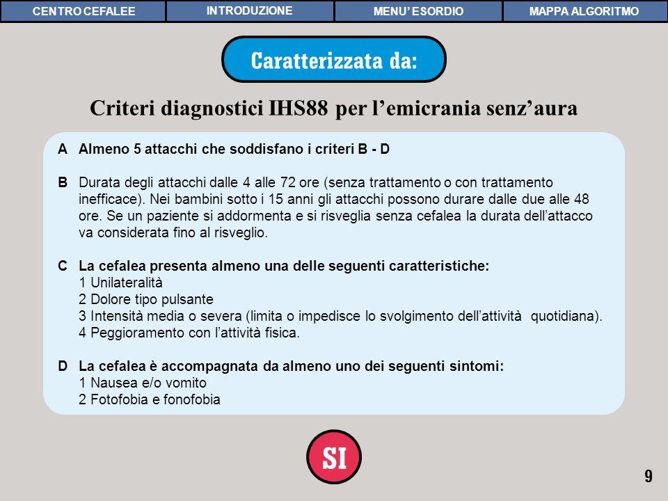 9 IHS88 SENZAURA Caratterizzata da: SI AAlmeno 5 attacchi che soddisfano i criteri B - D BDurata degli attacchi dalle 4 alle 72 ore (senza trattamento o con trattamento inefficace).