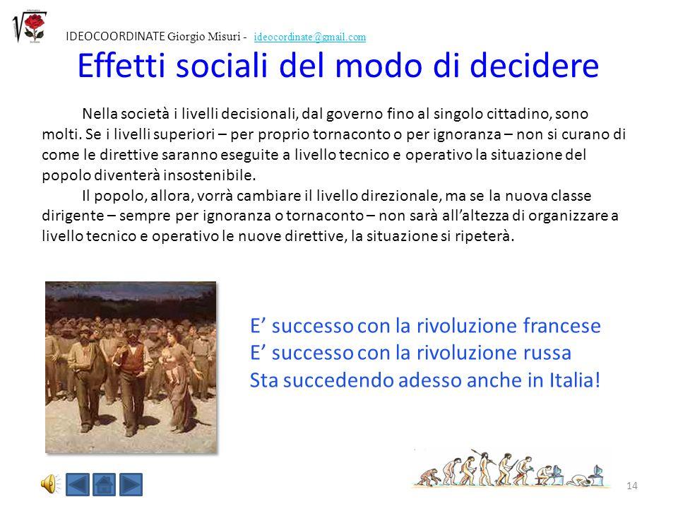 13 IDEOCOORDINATE Giorgio Misuri - ideocordinate@gmail.com I contratti tra livelli decisionali Dettagli Sintesi Particolare Generale La quantità di in