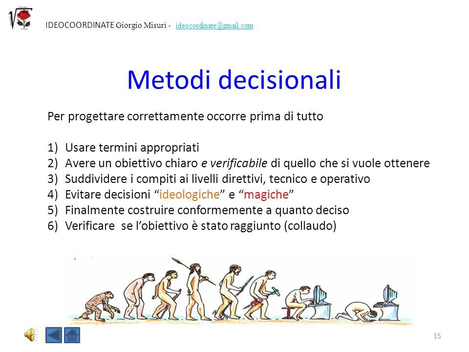 IDEOCOORDINATE Giorgio Misuri - ideocordinate@gmail.com 14 Effetti sociali del modo di decidere Nella società i livelli decisionali, dal governo fino
