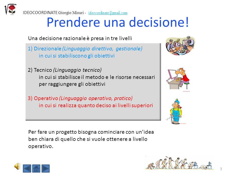 3 IDEOCOORDINATE Giorgio Misuri - ideocordinate@gmail.com Prendere una decisione.