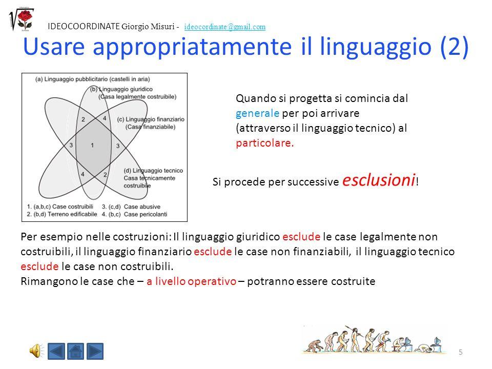 5 IDEOCOORDINATE Giorgio Misuri - ideocordinate@gmail.com Usare appropriatamente il linguaggio (2) Quando si progetta si comincia dal generale per poi arrivare (attraverso il linguaggio tecnico) al particolare.
