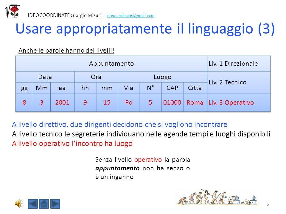 5 IDEOCOORDINATE Giorgio Misuri - ideocordinate@gmail.com Usare appropriatamente il linguaggio (2) Quando si progetta si comincia dal generale per poi