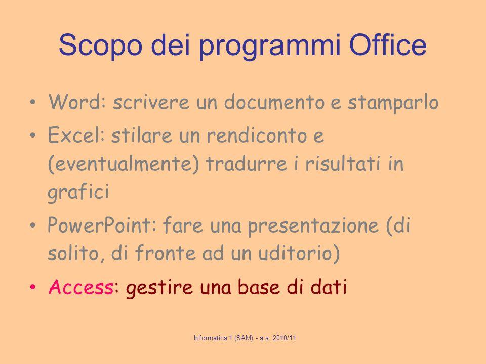 Scopo dei programmi Office Word: scrivere un documento e stamparlo Excel: stilare un rendiconto e (eventualmente) tradurre i risultati in grafici Powe