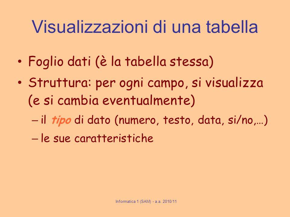 Informatica 1 (SAM) - a.a. 2010/11 Visualizzazioni di una tabella Foglio dati (è la tabella stessa) Struttura: per ogni campo, si visualizza (e si cam