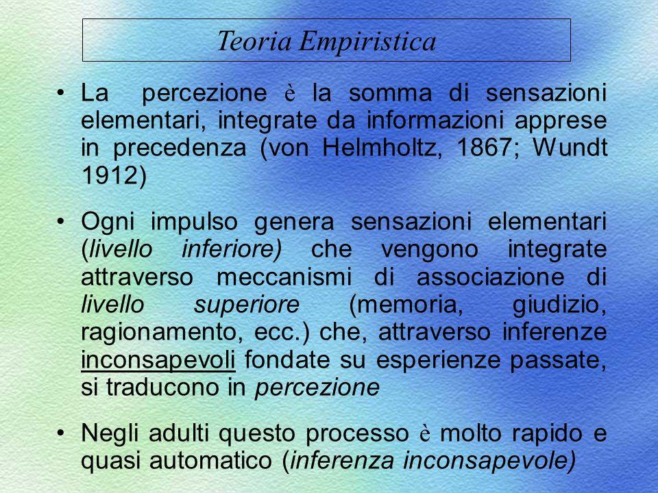 La percezione è la somma di sensazioni elementari, integrate da informazioni apprese in precedenza (von Helmholtz, 1867; Wundt 1912) Ogni impulso gene