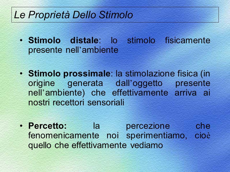 Le Proprietà Dello Stimolo Stimolo distale: lo stimolo fisicamente presente nell ambiente Stimolo prossimale: la stimolazione fisica (in origine gener