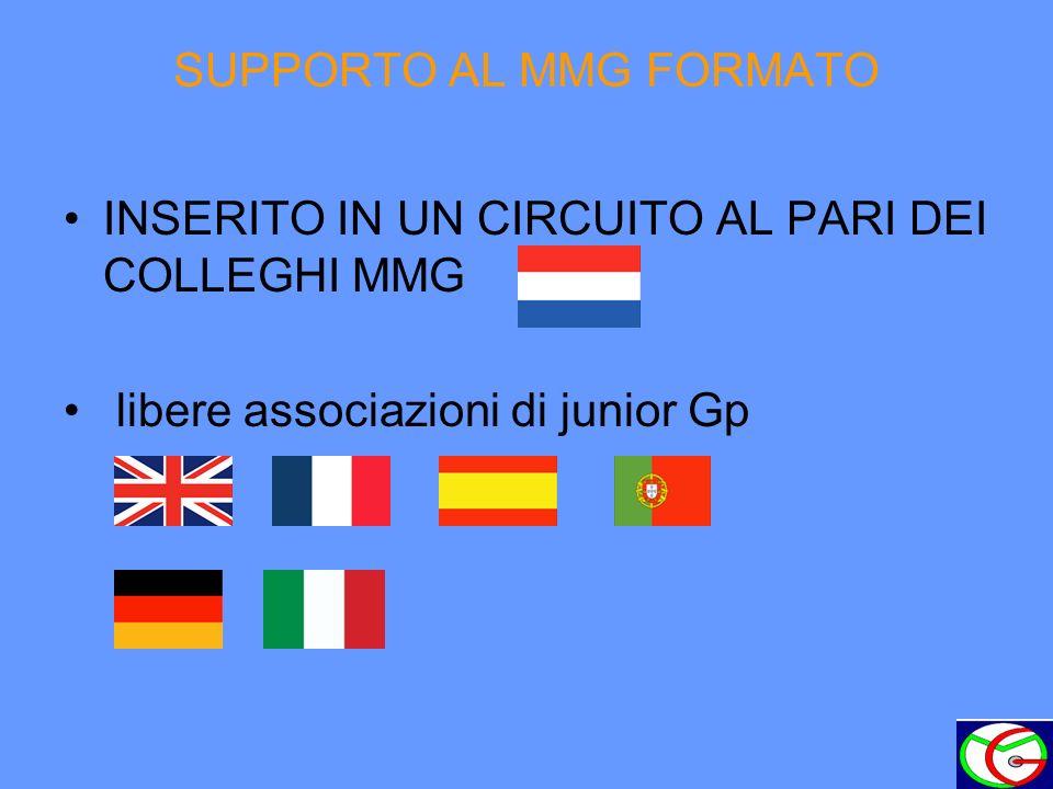 SUPPORTO AL MMG FORMATO INSERITO IN UN CIRCUITO AL PARI DEI COLLEGHI MMG libere associazioni di junior Gp