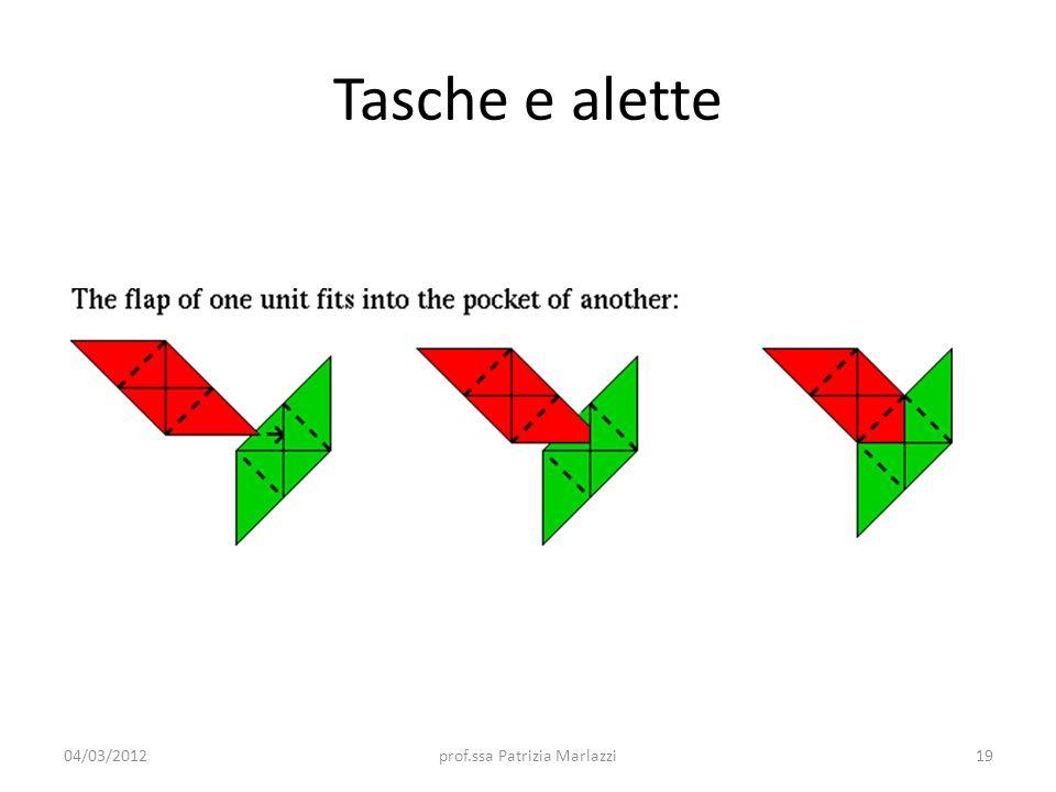 Tasche e alette 04/03/201219prof.ssa Patrizia Marlazzi