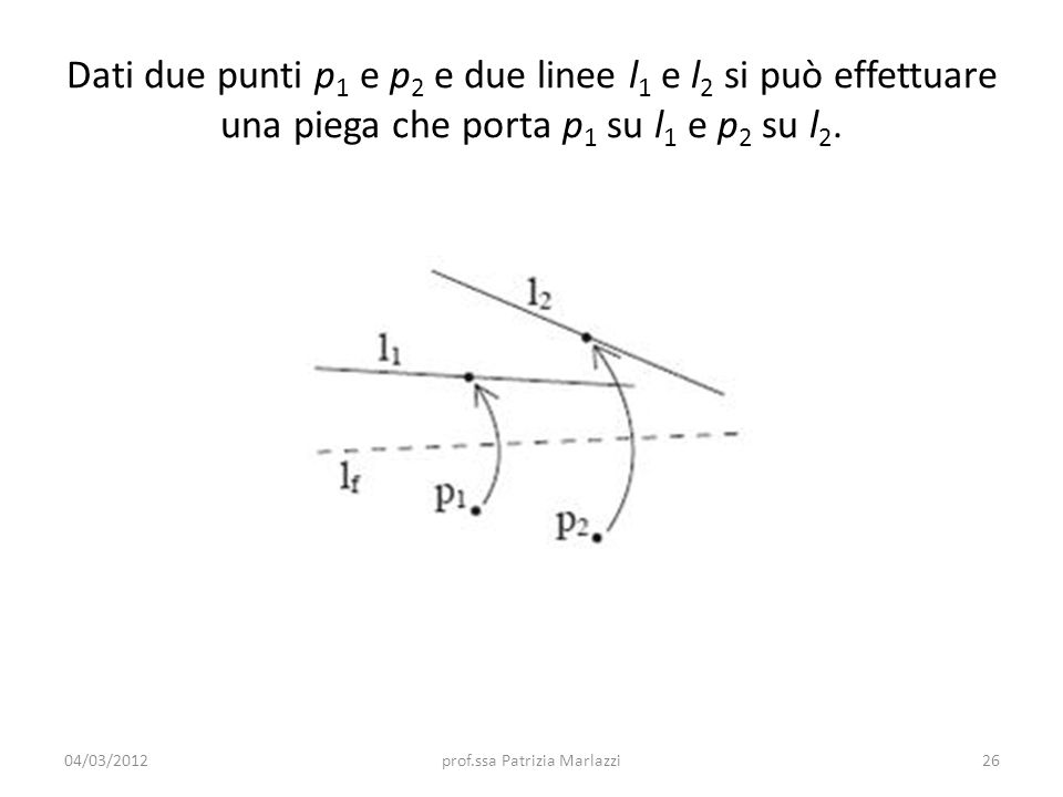 Dati due punti p 1 e p 2 e due linee l 1 e l 2 si può effettuare una piega che porta p 1 su l 1 e p 2 su l 2.