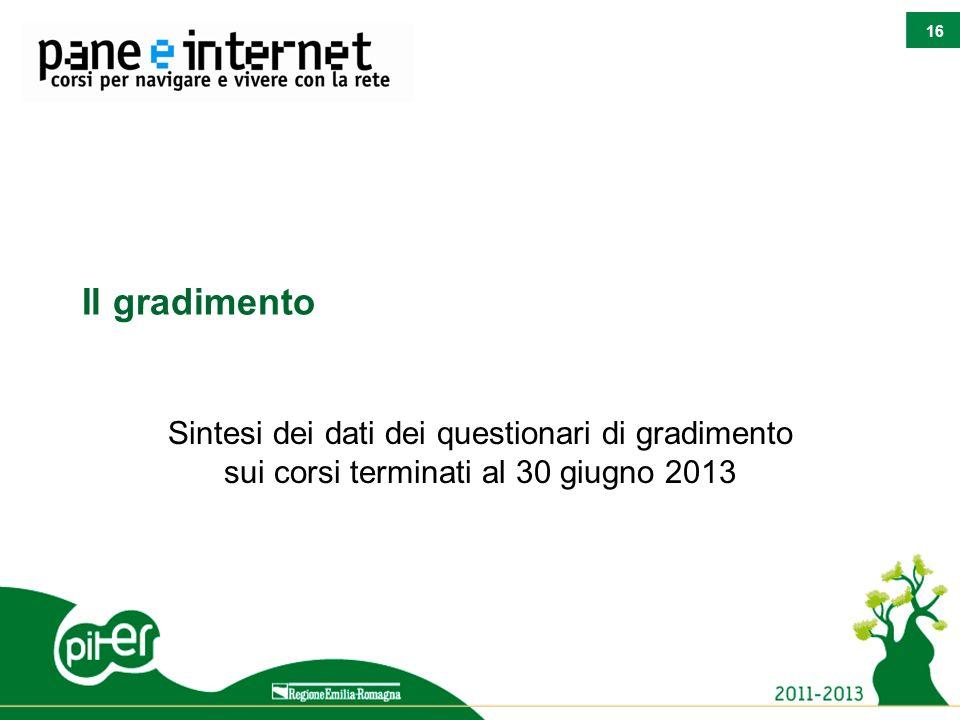 16 Il gradimento Sintesi dei dati dei questionari di gradimento sui corsi terminati al 30 giugno 2013