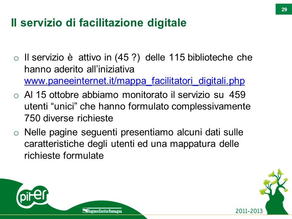 29 Il servizio di facilitazione digitale o Il servizio è attivo in (45 ?) delle 115 biblioteche che hanno aderito alliniziativa www.paneeinternet.it/m