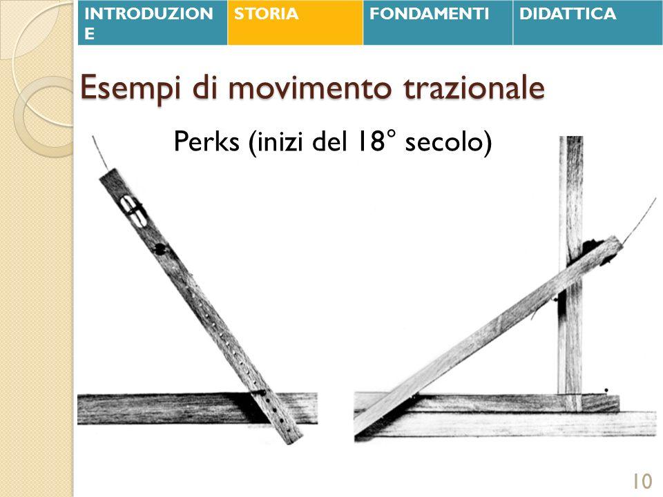 Esempi di movimento trazionale 10 Perks (inizi del 18° secolo) INTRODUZION E STORIAFONDAMENTIDIDATTICA