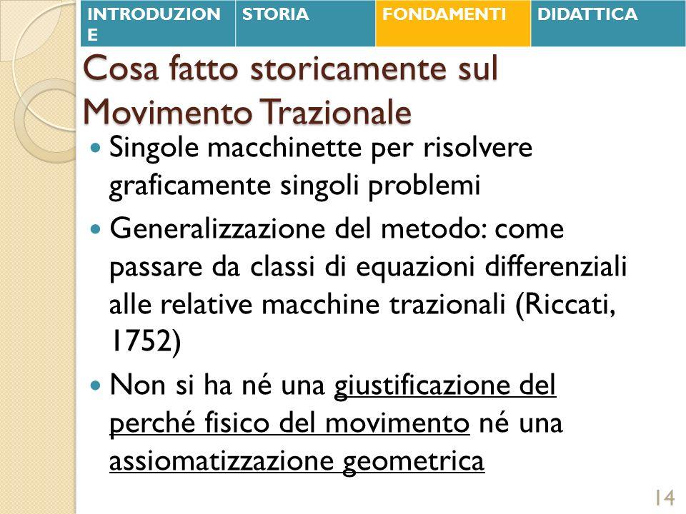 Cosa fatto storicamente sul Movimento Trazionale Singole macchinette per risolvere graficamente singoli problemi Generalizzazione del metodo: come pas