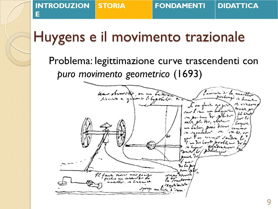 Huygens e il movimento trazionale 9 Problema: legittimazione curve trascendenti con puro movimento geometrico (1693) INTRODUZION E STORIAFONDAMENTIDID