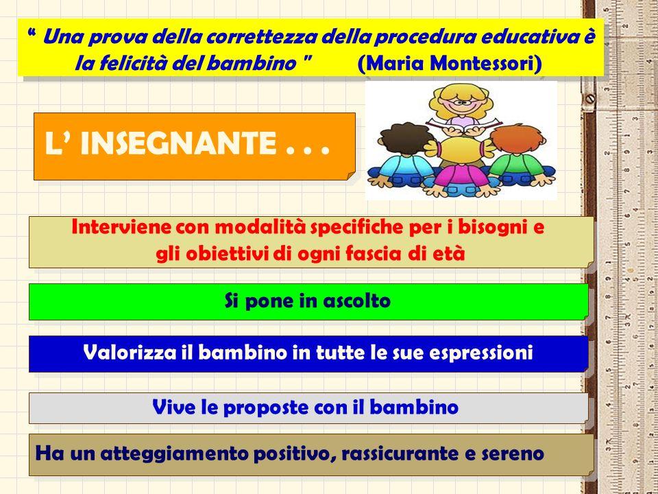 Una prova della correttezza della procedura educativa è la felicità del bambino (Maria Montessori) L INSEGNANTE...