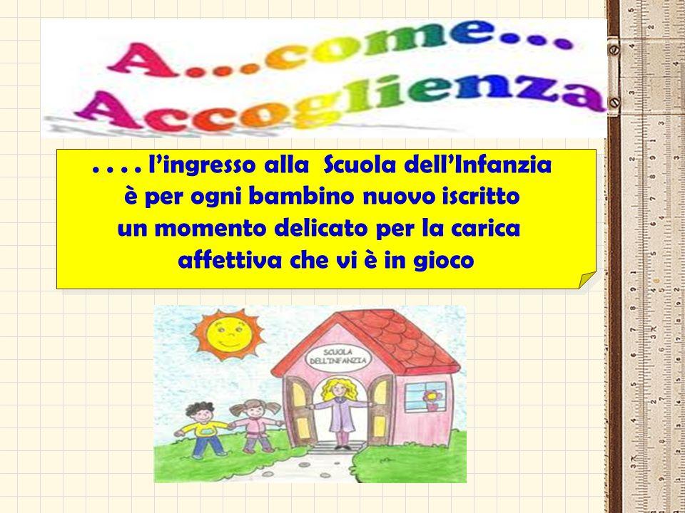 .... lingresso alla Scuola dellInfanzia è per ogni bambino nuovo iscritto un momento delicato per la carica affettiva che vi è in gioco.... lingresso