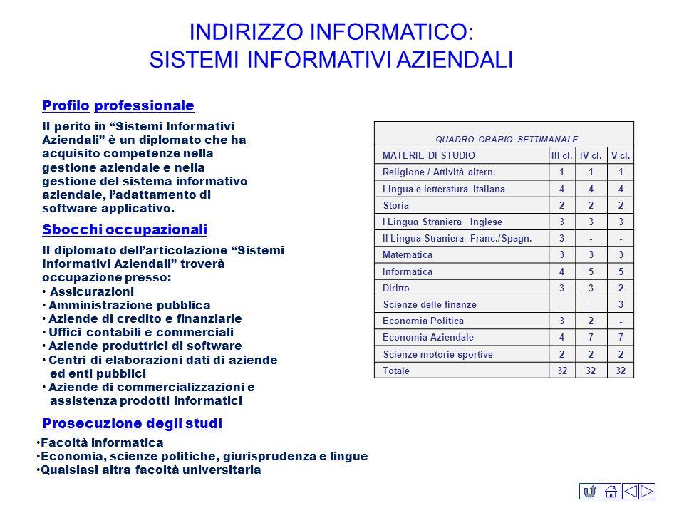 INDIRIZZO INFORMATICO: SISTEMI INFORMATIVI AZIENDALI Profilo professionale Il perito in Sistemi Informativi Aziendali è un diplomato che ha acquisito