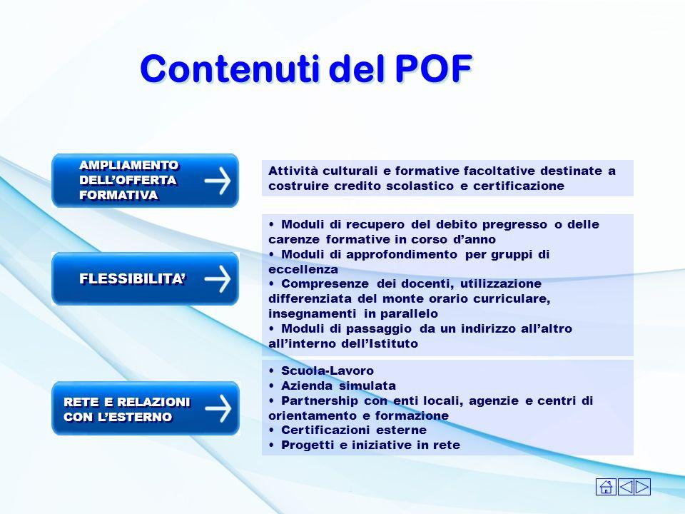 Contenuti del POF Attività culturali e formative facoltative destinate a costruire credito scolastico e certificazione Moduli di recupero del debito p