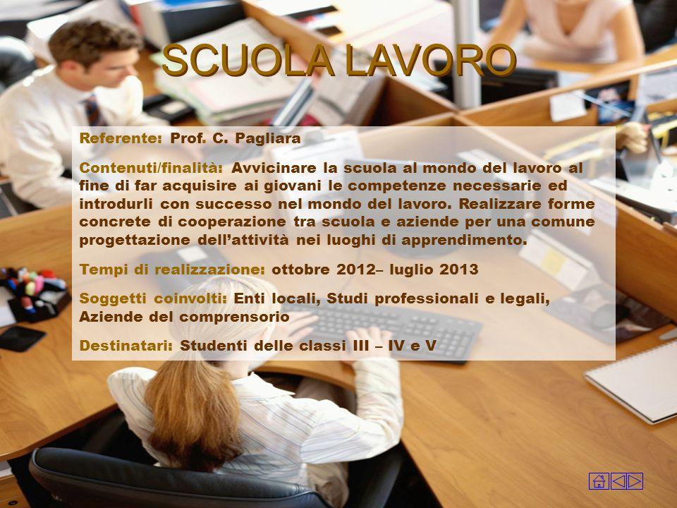 SCUOLA LAVORO Referente: Prof. C. Pagliara Contenuti/finalità: Avvicinare la scuola al mondo del lavoro al fine di far acquisire ai giovani le compete