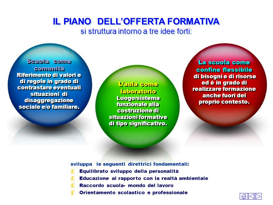 IL PIANO DELLOFFERTA FORMATIVA si struttura intorno a tre idee forti: IL PIANO DELLOFFERTA FORMATIVA si struttura intorno a tre idee forti: Scuola com