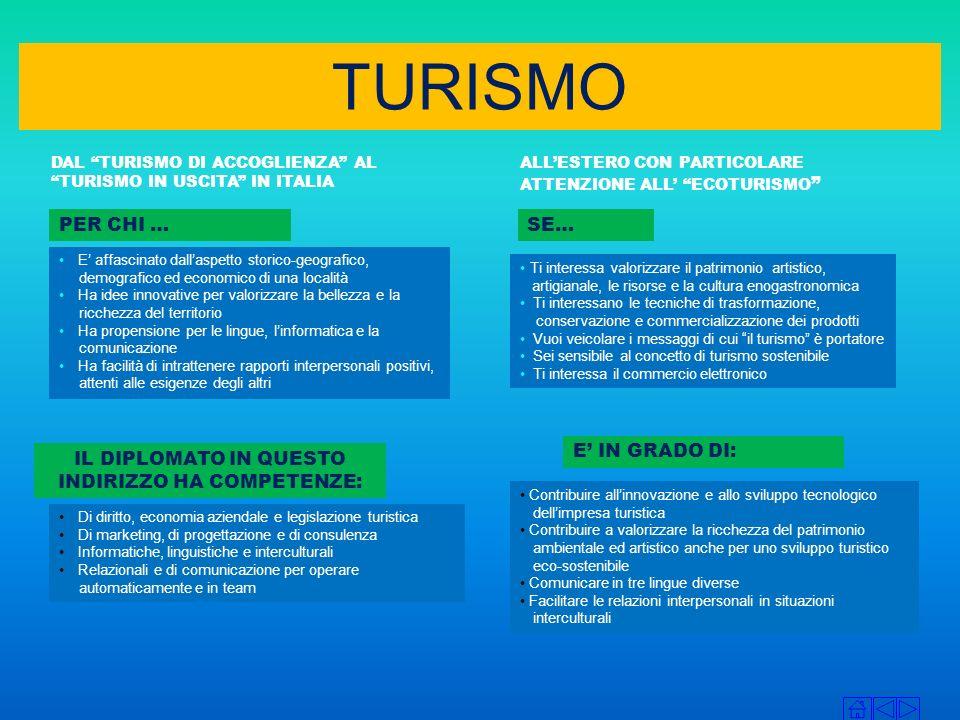 TURISMO PER CHI … DAL TURISMO DI ACCOGLIENZA AL TURISMO IN USCITA IN ITALIA ALLESTERO CON PARTICOLARE ATTENZIONE ALL ECOTURISMO SE… E affascinato dall